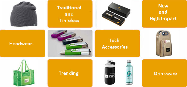 What is the Right Promotional Product for Your Business?