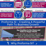 Build Your Brand with Proforma SI